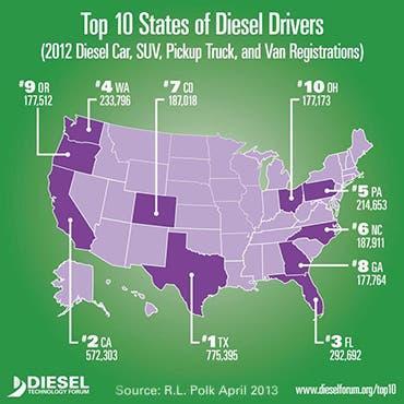 car-blog-Top10States-DieselDrivers-DieselForumOrg