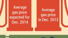 Who's to thank for cheaper gas: Obama?