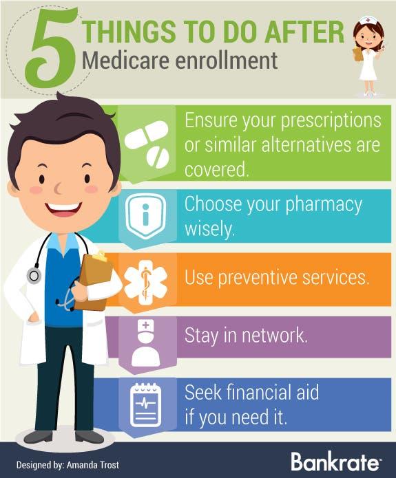 Medical Icons: © Alexander Ryabintsev/Shutterstock.com, Doctor & Nurse: © graphic-lines/Shutterstock.com
