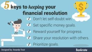Jean Chatzky: Money resolution keys