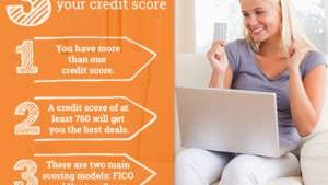Jean Chatzky: What's a good credit score?