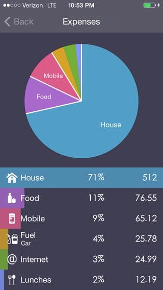 mobile-blog-expenses-ok-app
