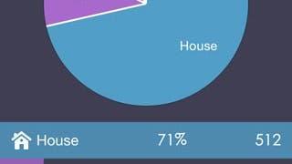 mobile-blog-expenses-ok-app