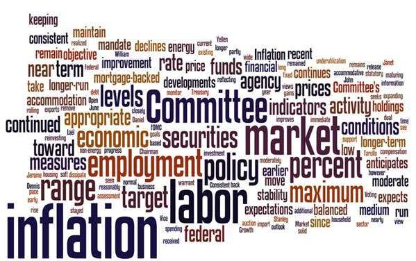 fed-blog-wordle-2