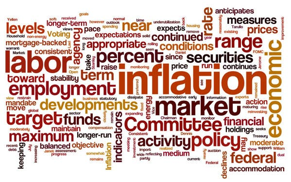 fed-blog-wordle