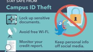 Jean Chatzky: Avoiding ID theft on campus