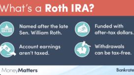 Greg McBride: Convert to a Roth IRA?