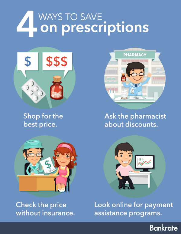 4-ways-to-save-on-prescriptions