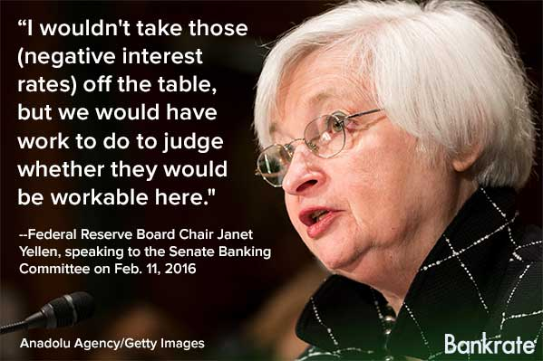 janet-yellen-rate-quote