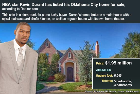 Celebrity House For Sale: Kevin Durant