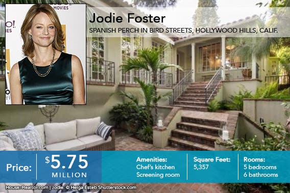 Celebrity house for sale: Jodie Foster House: Realtor.com | Jodie: © Helga Esteb Shutterstock.com