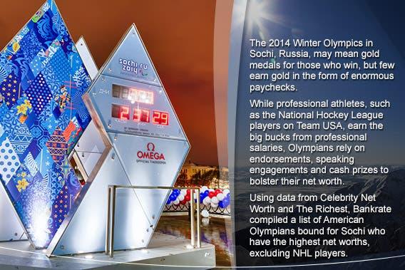 5 richest American Olympians at Sochi, © Nikita Maykov/Shutterstock.com, background: © Jaroslav Moravcik/Shutterstock.com