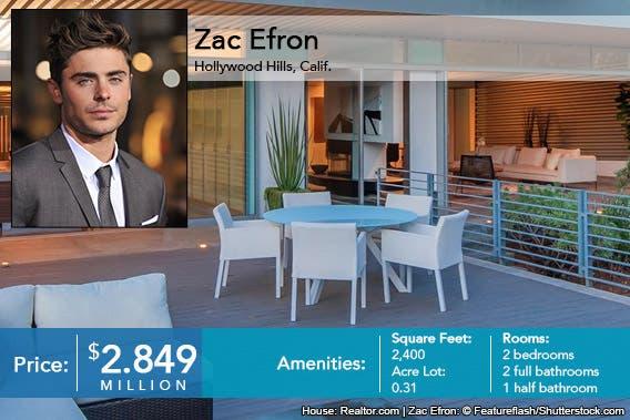 Celebrity house for sale: Zac Efron | House: Realtor.com | Zac Efron: © Featureflash/Shutterstock.com