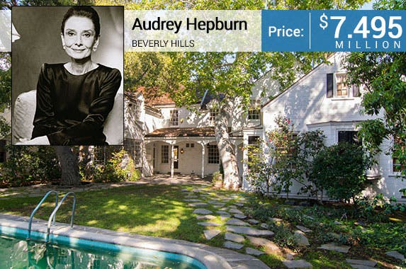 See Audrey Hepburn's 2nd home