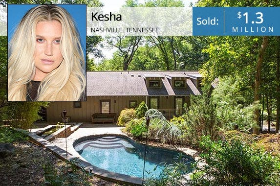 Kesha | JB Lacroix/WireImage/Getty Images; House: Redfin