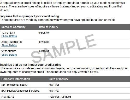 How credit inquiries affect credit score reheart Choice Image