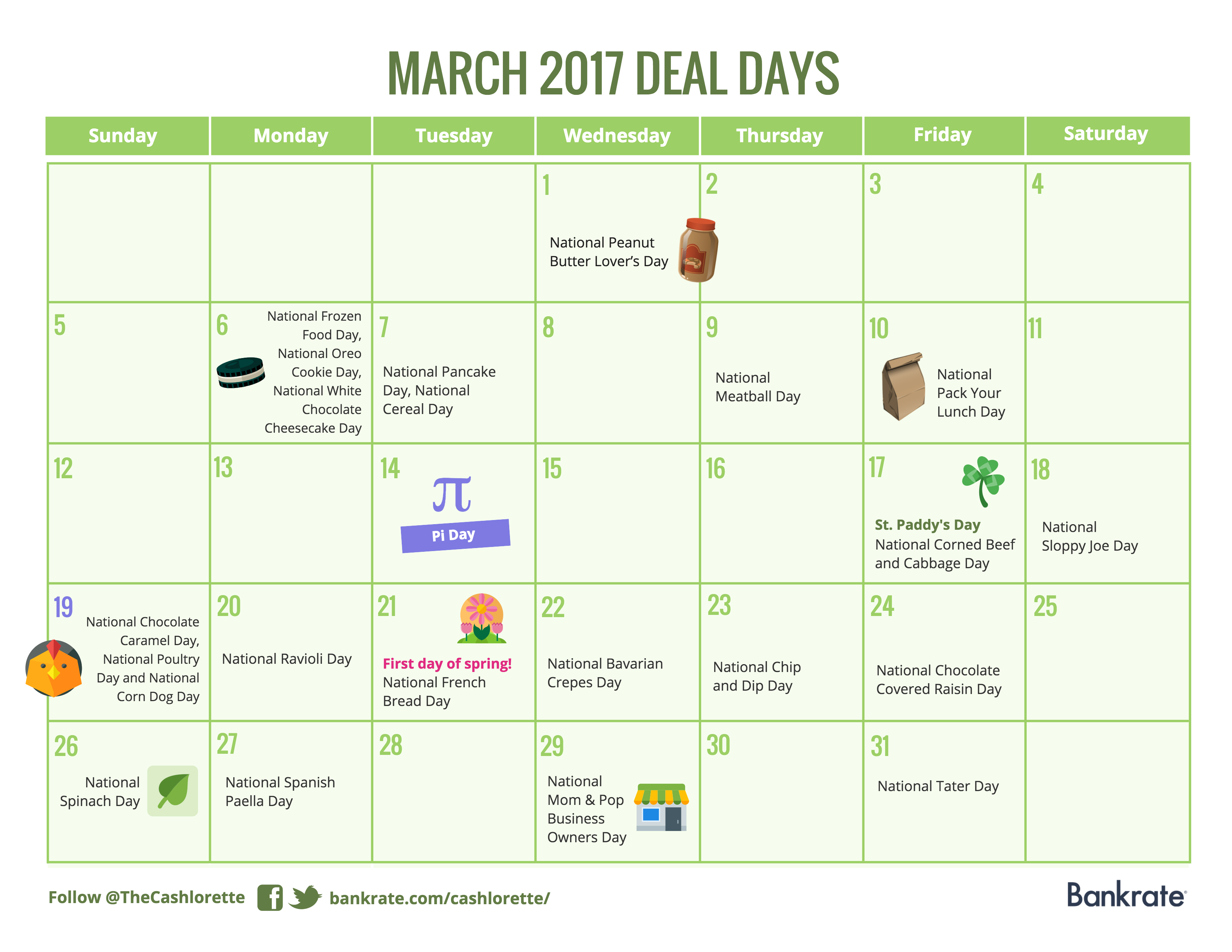 March 2017 Deal Days | Bankrate.com