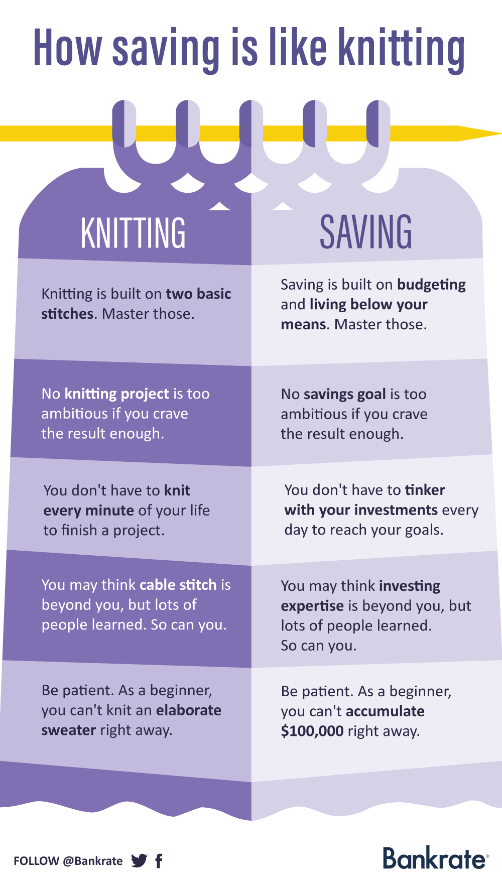 how-savings-is-like-knitting