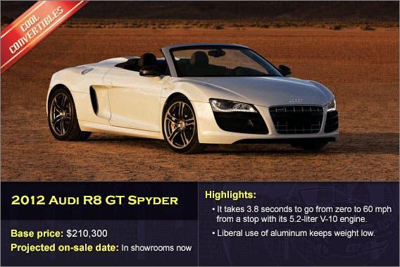 2012 Audi R8 GT Spyder