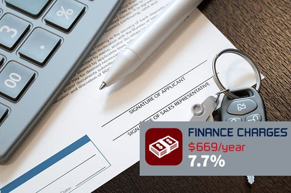 Finance charges © iStock