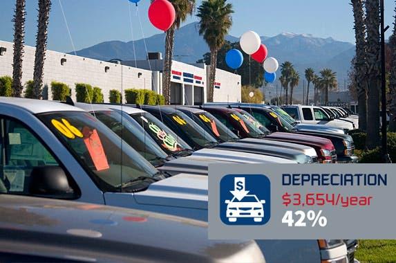 Depreciation © iStock