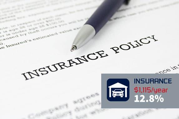Insurance © iStock