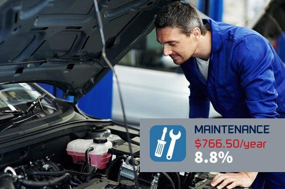 Maintenance © iStock