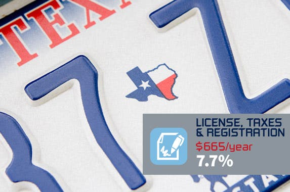 License, registration and taxes © iStock