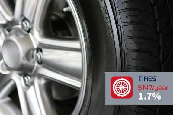 Tires © iStock