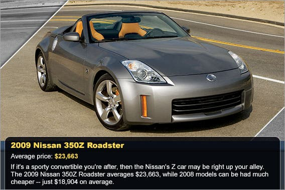 Top Sporty Used Cars Under Bankratecom - Great used sports cars