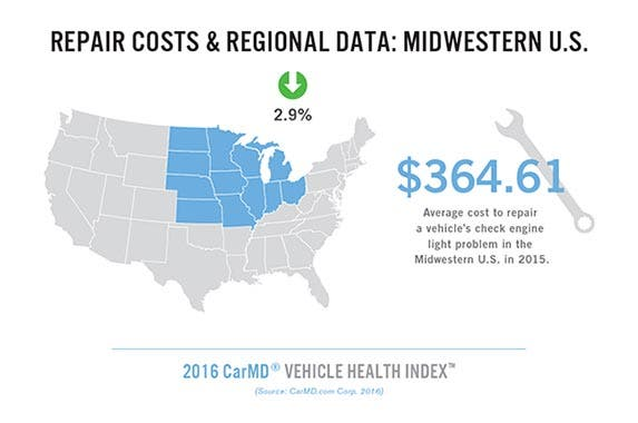 Midwest USA car repair costs map | CarMD.com Corp. 2016
