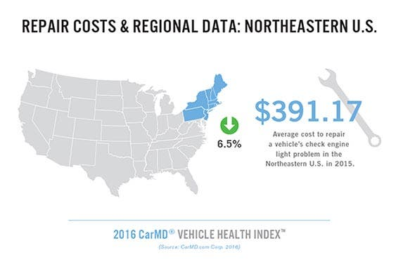 Northeat USA car repair costs map | CarMD.com Corp. 2016