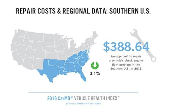 Southern USA car repair costs map | CarMD.com Corp. 2016