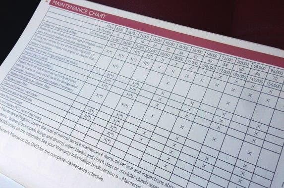 Maintainance chart