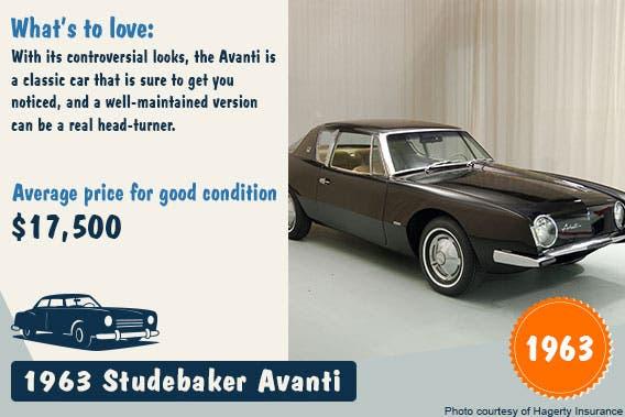 1963-1964 Studebaker Avanti