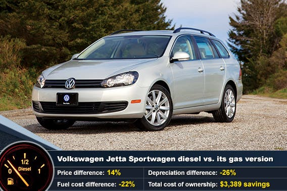 Volkswagen Jetta Sportwagen diesel vs. its gas version