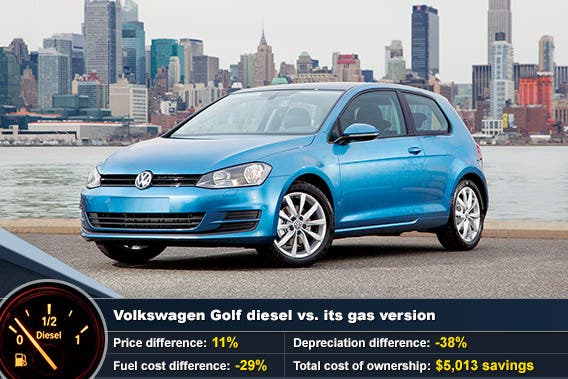 Volkswagen Golf diesel vs. its gas version