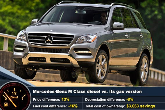 Mercedes-Benz M Class diesel vs. its gas version