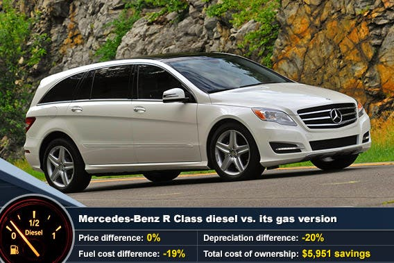 Mercedes-Benz R Class diesel vs. its gas version