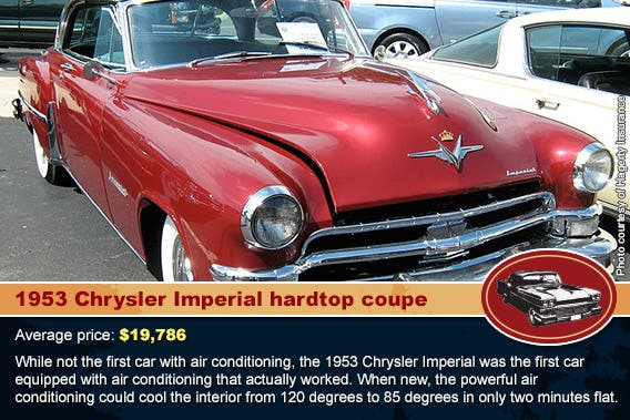 1953 Chrysler Imperial hardtop coupe