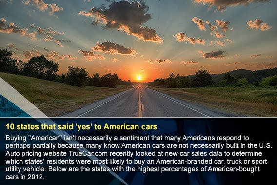 States that said 'yes' to US car brands, Oklahoma © Mike Robinson/Shutterstock.com