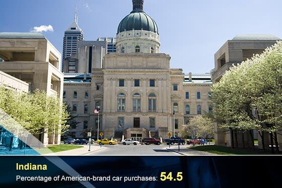 Indiana © Alexey Stiop/Shutterstock.com
