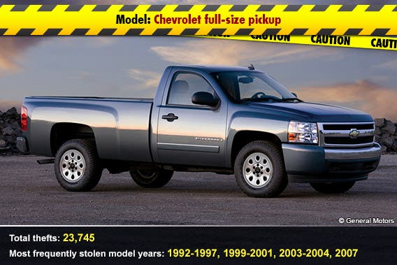 Chevrolet full-size pickup | Fingerprint: © shooarts/Shutterstock.com, caution tape: © unkreativ/Shutterstock.com