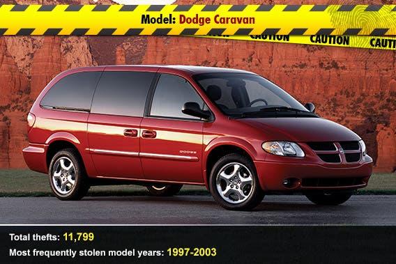 Dodge Caravan | Fingerprint: © shooarts/Shutterstock.com, caution tape: © unkreativ/Shutterstock.com