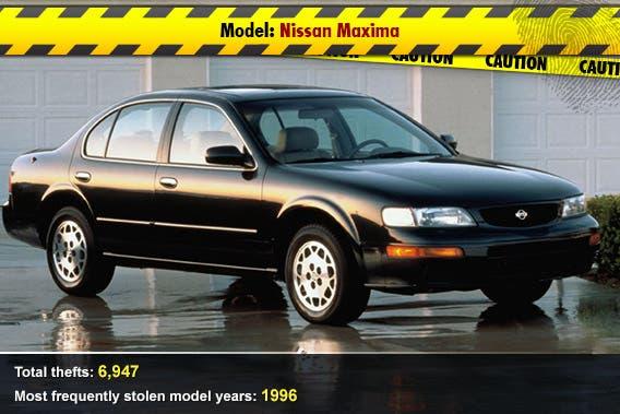 Nissan Maxima | Fingerprint: © shooarts/Shutterstock.com, caution tape: © unkreativ/Shutterstock.com