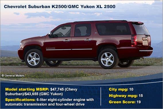 Chevrolet Suburban K2500 © General Motors