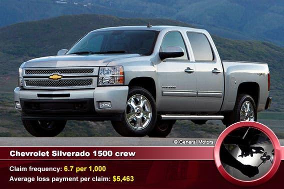 Chevrolet Silverado 1500 crew