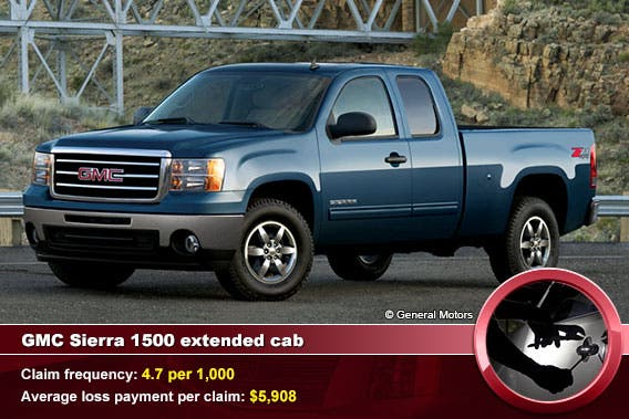 GMC Sierra 1500 extended cab