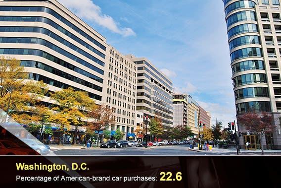 Car overlay: © donvictorio/Shutterstock.com, Washington, D.C.: © Lissandra Melo/Shutterstock.com