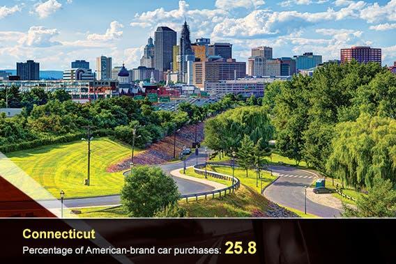Car overlay: © donvictorio/Shutterstock.com, Connecticut: © SeanPavonePhoto/Shutterstock.com